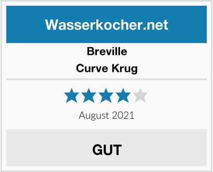 Breville Curve Krug Test